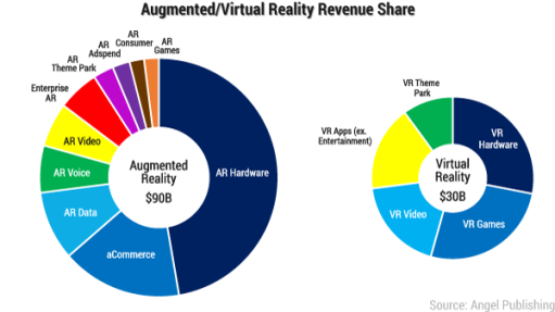 ar-vr-revenue-share